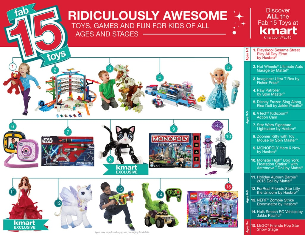 Kmart-Fab15Infographic